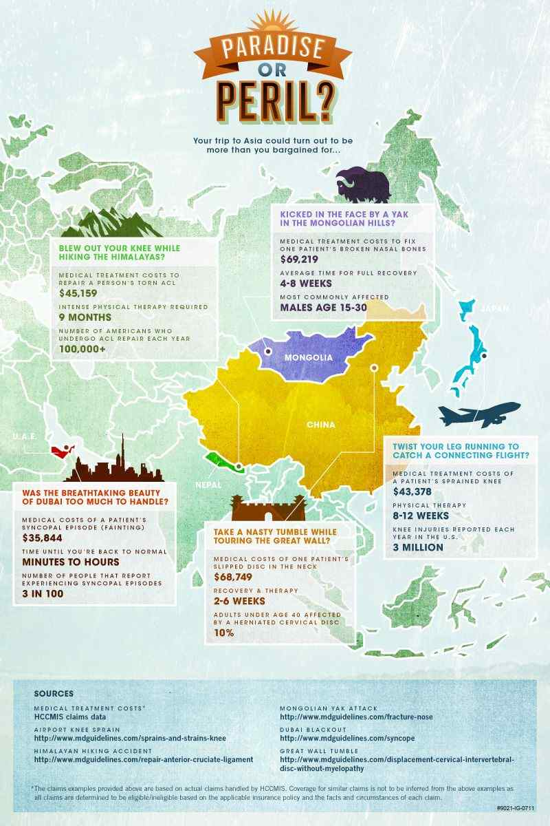 paradise-or-peril-infographic-asia